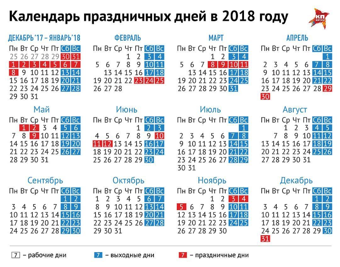 Календарь событий 2018 - праздники, именины, дни